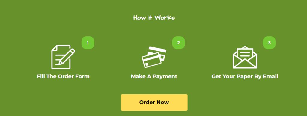 WritersPerHour Interface