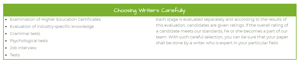 WritersPerHour Writers
