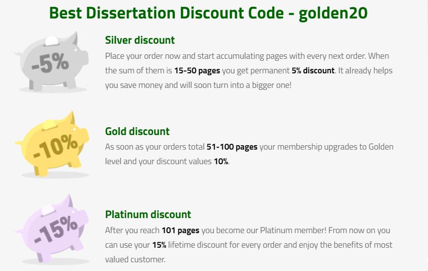 BestDissertation Discount