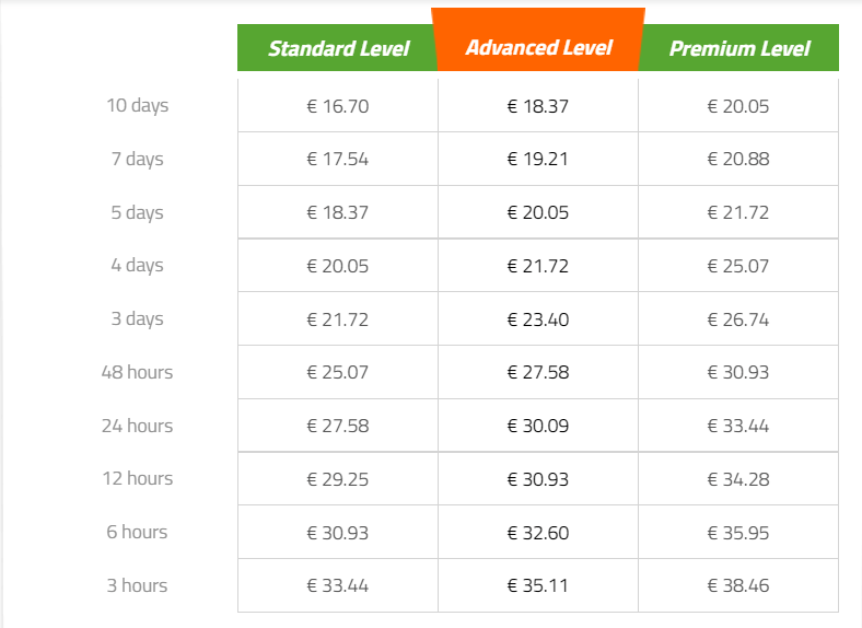 BestDissertation Prices
